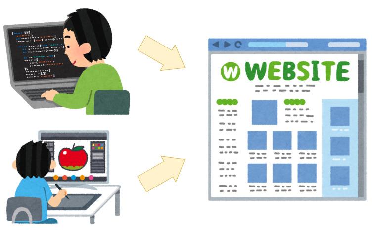 Web運用