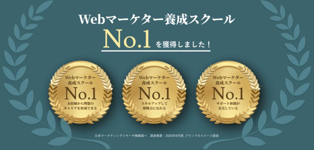 マケキャン3部門No1